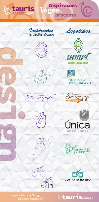 Logotipos com Símbolos e processo de criação Guia de Informações Logomarcas