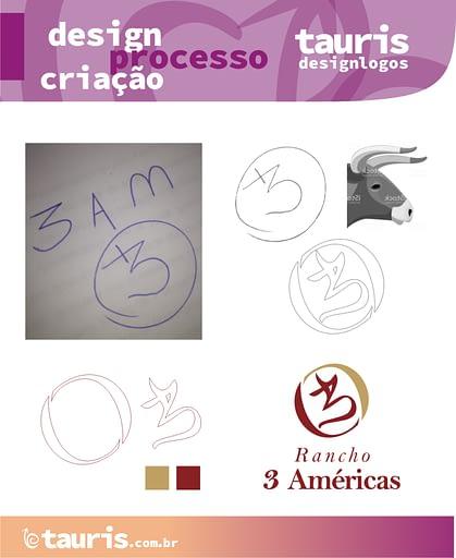 Processo de Criação Logos, Processo de Criação Logos, tauris design logos criação de logotipo profissional logo marca logomarca marca design designer sublogo marca d'água submarca (51) 99315.3699 Whatsapp - Fale com o Designer em tempo real